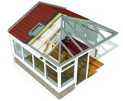 East Yorkshire Replacement Conservatory Roofs East